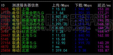 RAKsmart美国大带宽G口服务器E5-2620系列速度评测 (https://www.idcspy.org/) 美国大带宽G口服务器 第3张