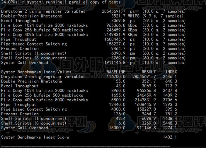 RAKsmart美国大带宽G口服务器E5-2620系列速度评测 (https://www.idcspy.org/) 美国大带宽G口服务器 第11张