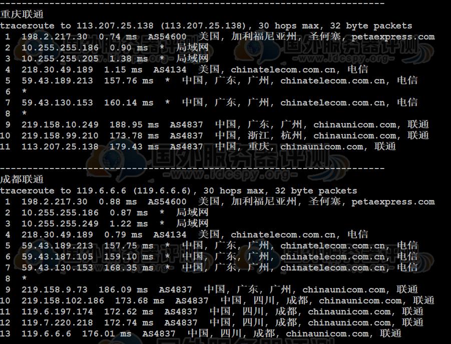 RAKsmart美国大带宽G口服务器E5-2620系列速度评测 (https://www.idcspy.org/) 美国大带宽G口服务器 第10张