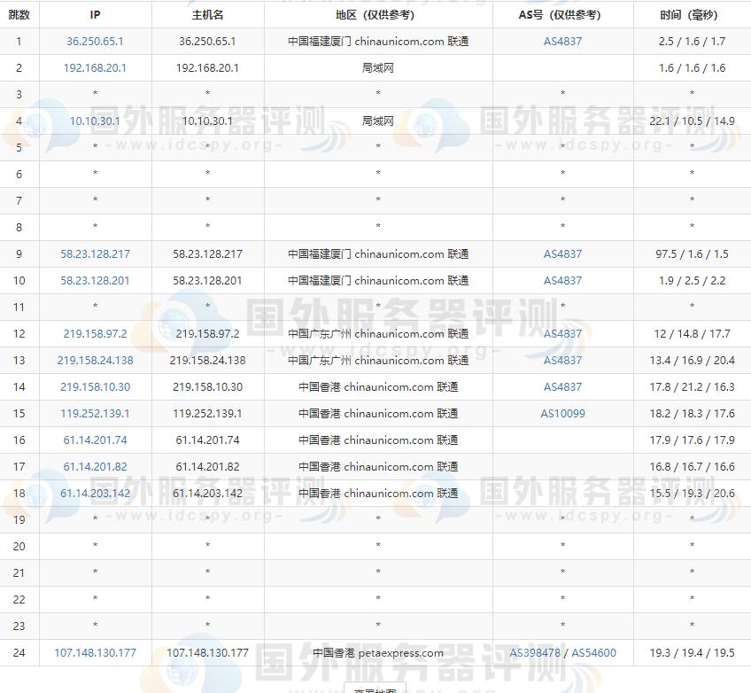 HostEase香港VPS云主机价格汇总及速度评测 (https://www.idcspy.org/) 评测 第4张