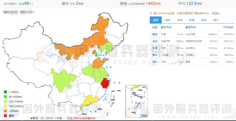 HostEase日本服务器速度如何 HostEase日本服务器综合评测 (https://www.idcspy.org/) 日本服务器 第2张