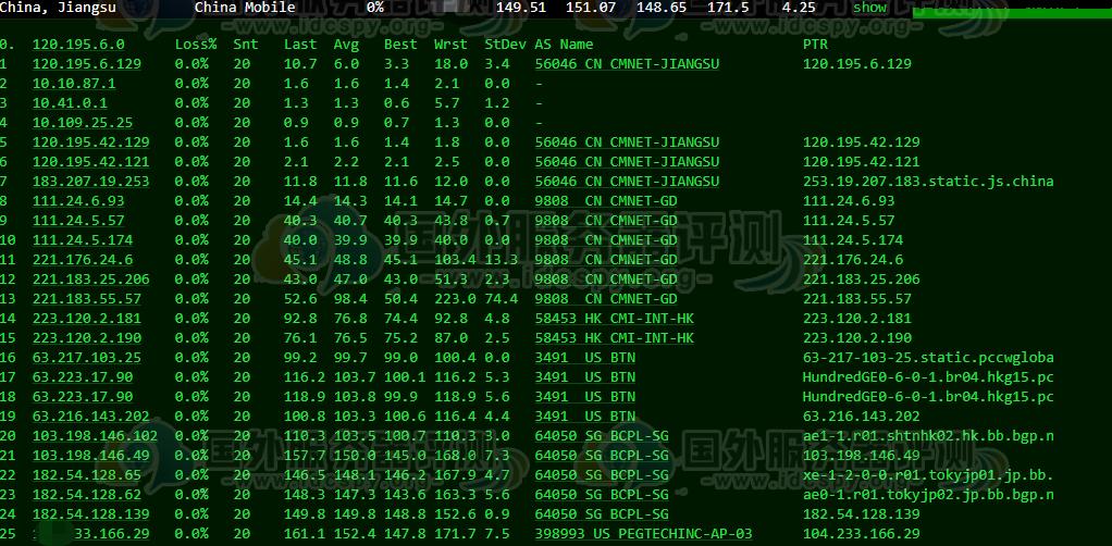 HostEase日本服务器速度如何 HostEase日本服务器综合评测 (https://www.idcspy.org/) 日本服务器 第4张