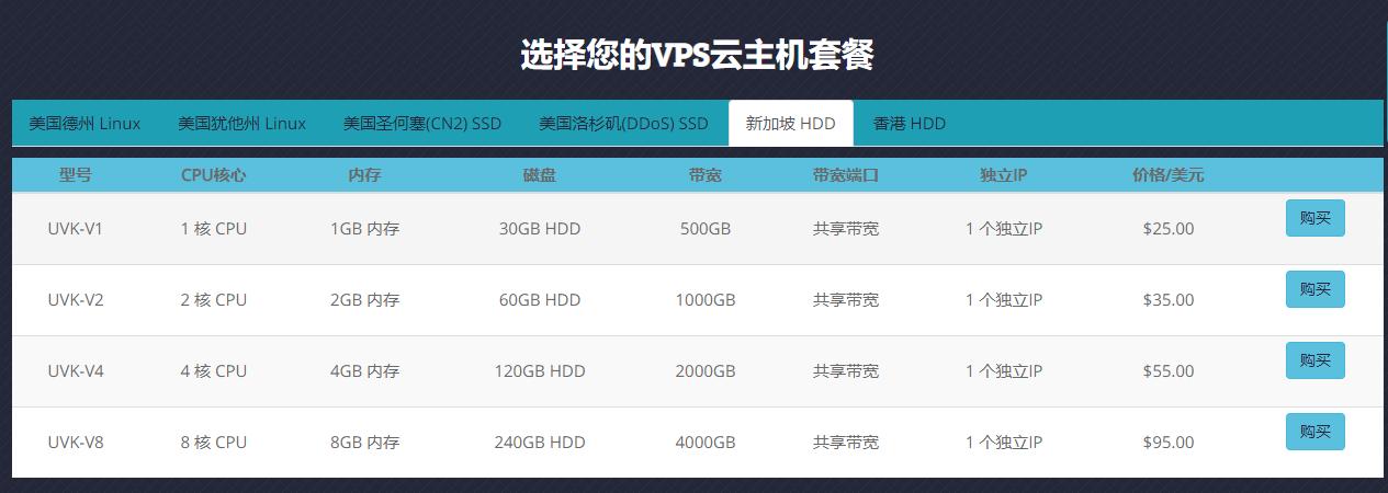 HostEase新加坡VPS云主机访问速度怎么样 (https://www.idcspy.org/) 新加坡VPS 第1张