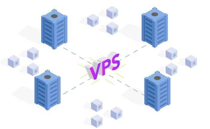 外汇VPS主机是什么?外汇VPS推荐之IOZoom (https://www.idcspy.org/) 外汇VPS 第1张