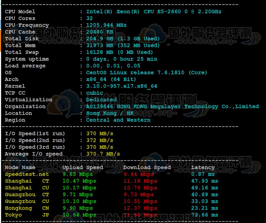 Megalayer菲律宾服务器速度性能综合测评 (https://www.idcspy.org/) 其他服务器 第1张