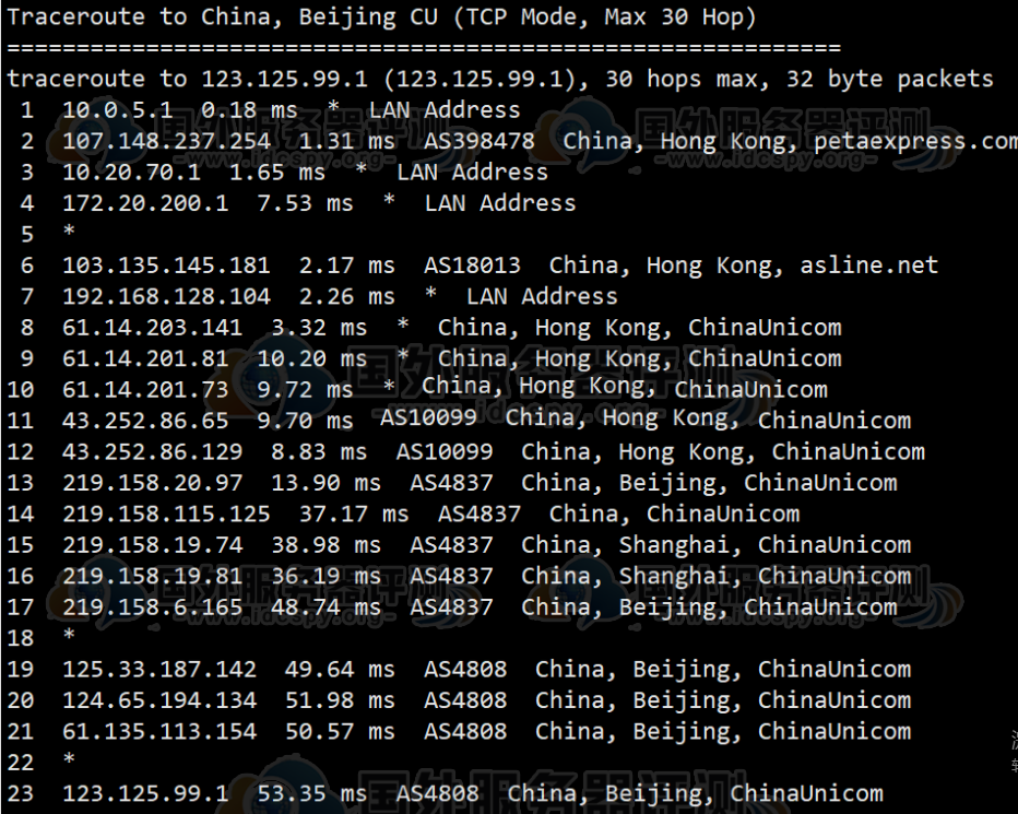 RAKsmart香港云服务器速度全面评测 (https://www.idcspy.org/) 评测 第12张