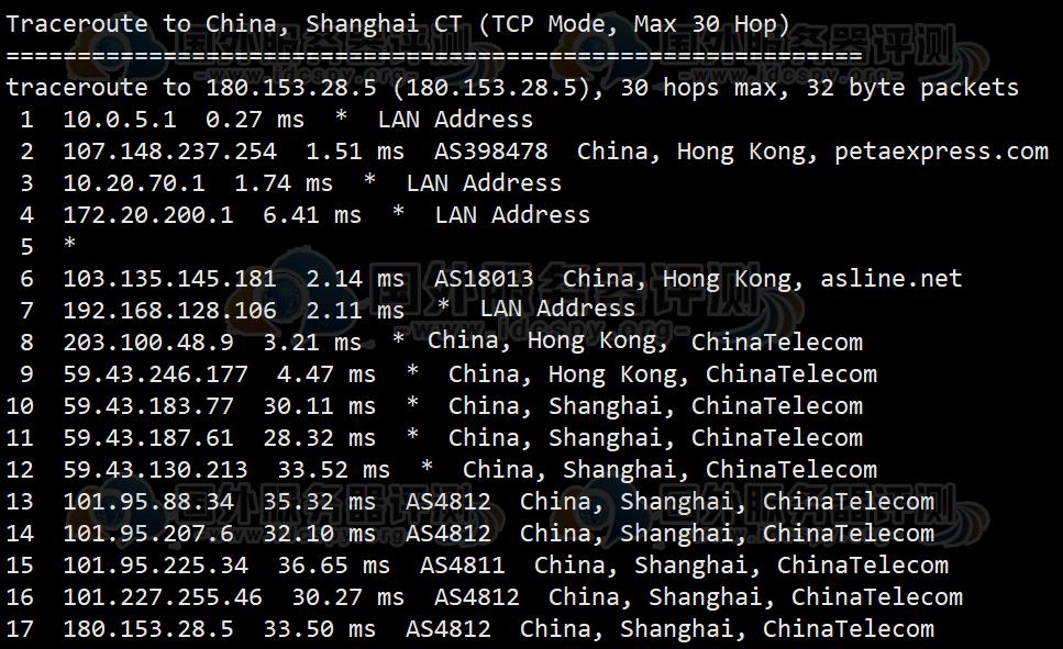 RAKsmart香港云服务器速度全面评测 (https://www.idcspy.org/) 评测 第8张